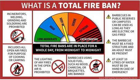What is a fire ban